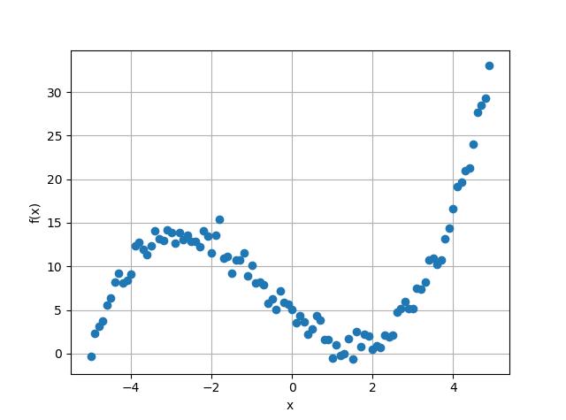 f:id:mzmlab:20200102000603p:plain