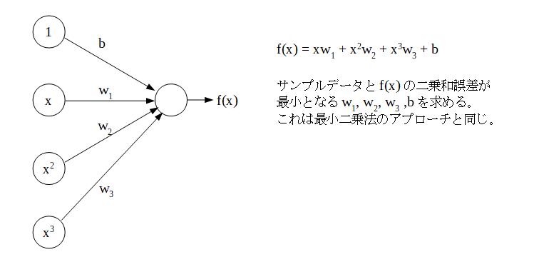 f:id:mzmlab:20200102002230p:plain