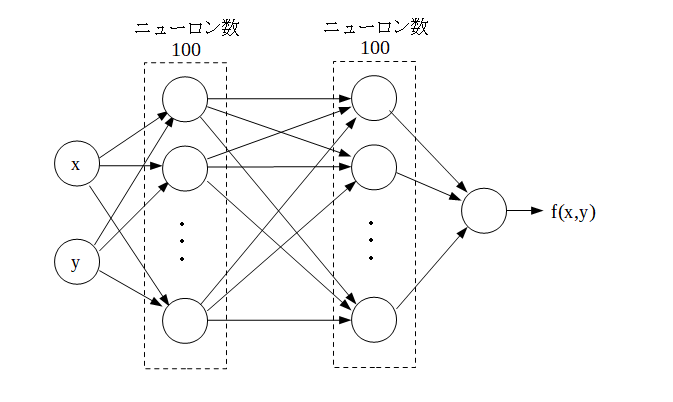 f:id:mzmlab:20200127000034p:plain