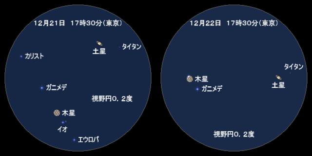 f:id:mzo:20201218162618p:plain
