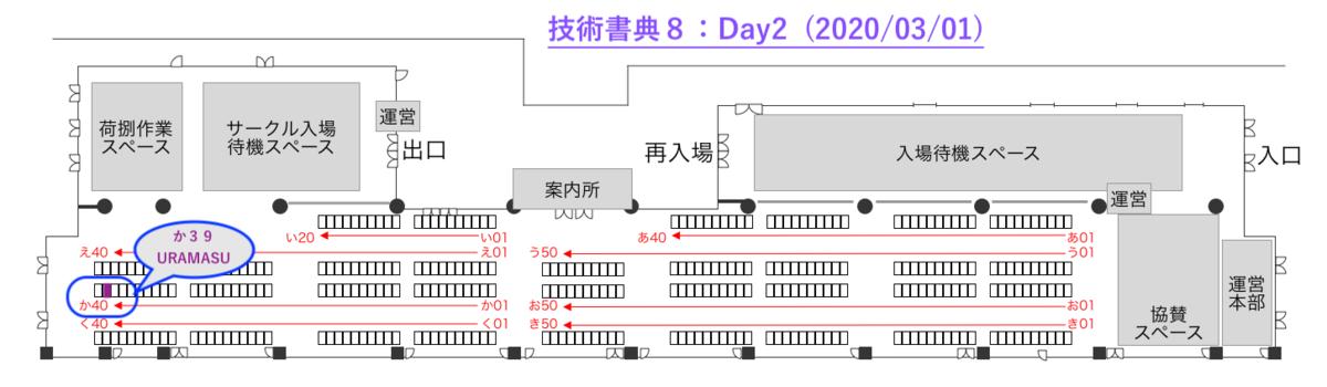 f:id:mzryuka:20200116221140p:plain