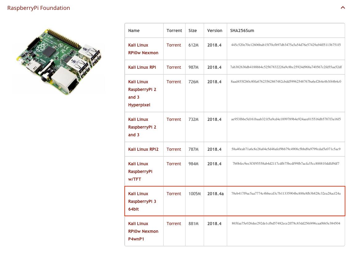 Kali Linux ARM Images