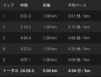 f:id:n-fumiyuki:20181105175315j:plain