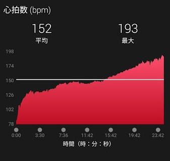 f:id:n-fumiyuki:20181105175716j:plain