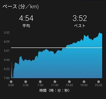 f:id:n-fumiyuki:20181105180618j:plain