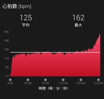 f:id:n-fumiyuki:20181105182342j:plain