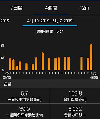 f:id:n-fumiyuki:20190507133003p:plain