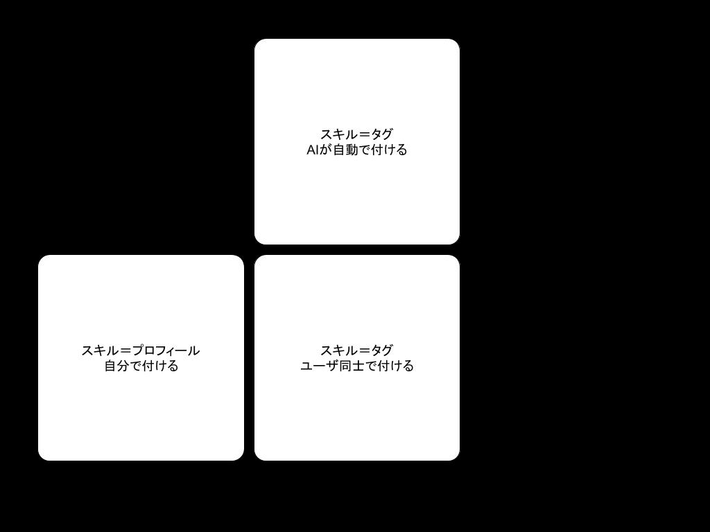 f:id:n-ina:20200601234039p:plain