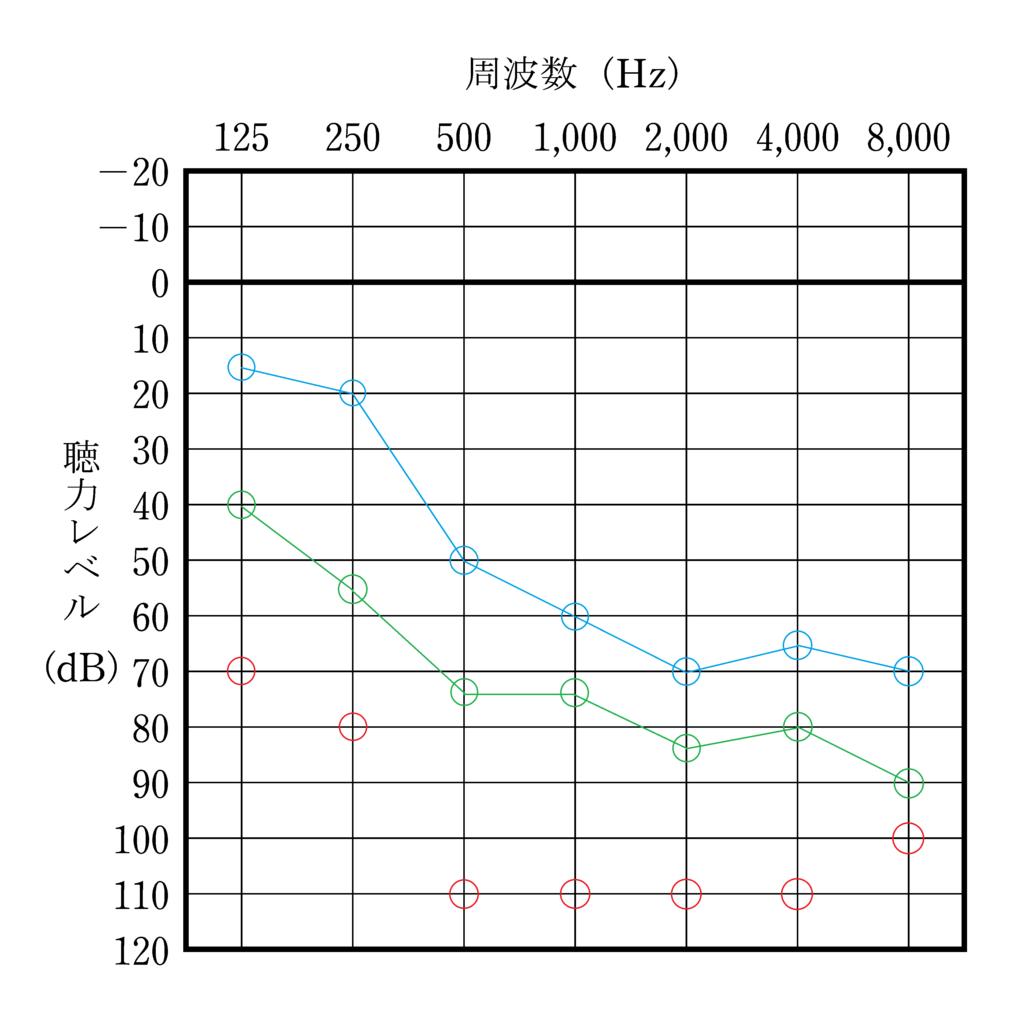 f:id:n-kanae:20180211190800p:plain