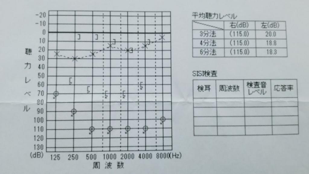 f:id:n-kanae:20180423164526j:plain