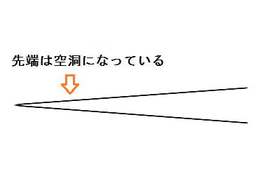 f:id:n-m-c-9311:20170703071838p:plain