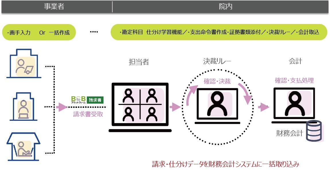 f:id:n-tanuma:20210621161847j:plain