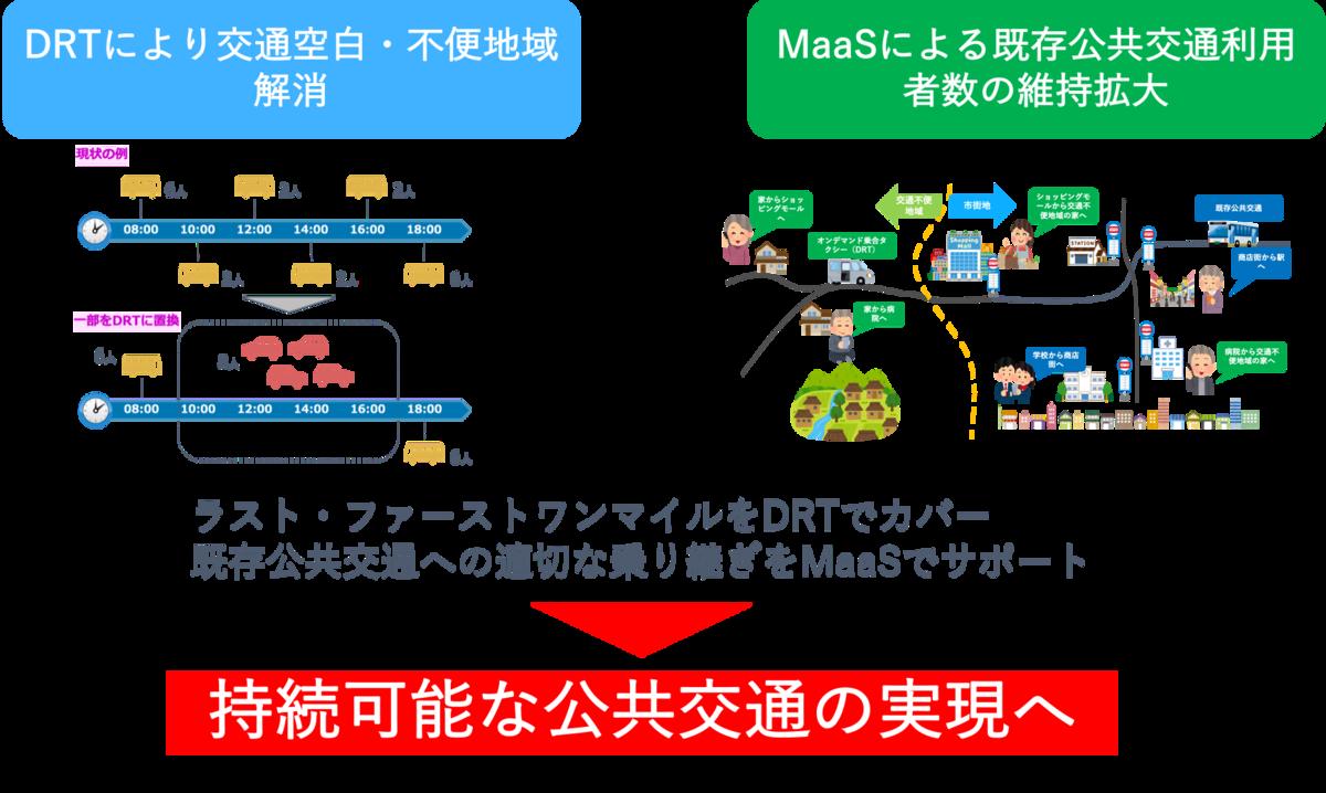f:id:n-tanuma:20210707211811p:plain