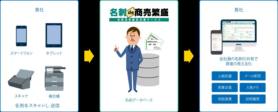 f:id:n-tanuma:20210707230730p:plain