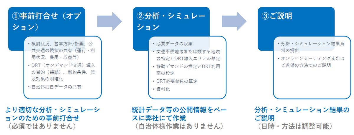 f:id:n-tanuma:20210806094823p:plain