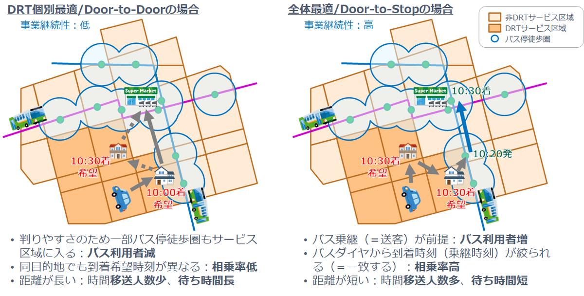f:id:n-tanuma:20210820120304p:plain