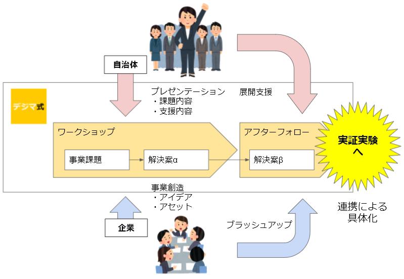 f:id:n-tanuma:20210831105144p:plain