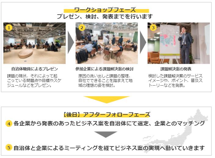 f:id:n-tanuma:20210831105651p:plain