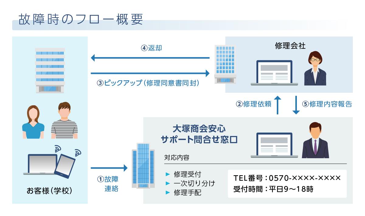 f:id:n-tanuma:20210916140534j:plain