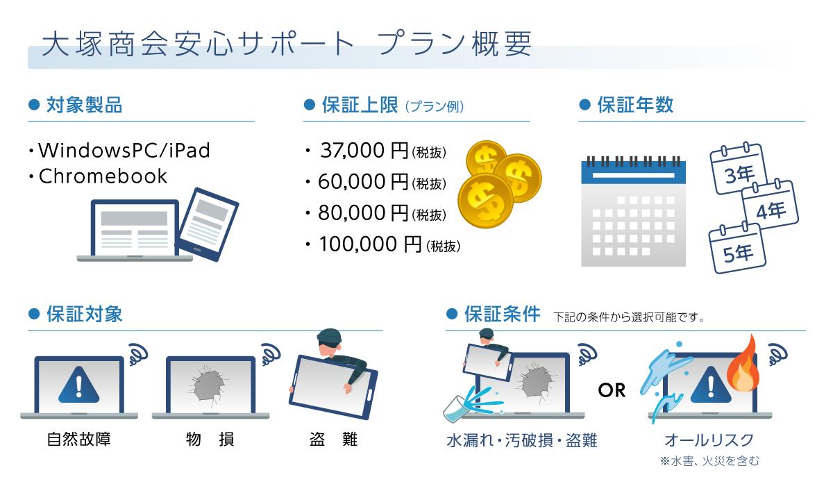 f:id:n-tanuma:20210921142944j:plain