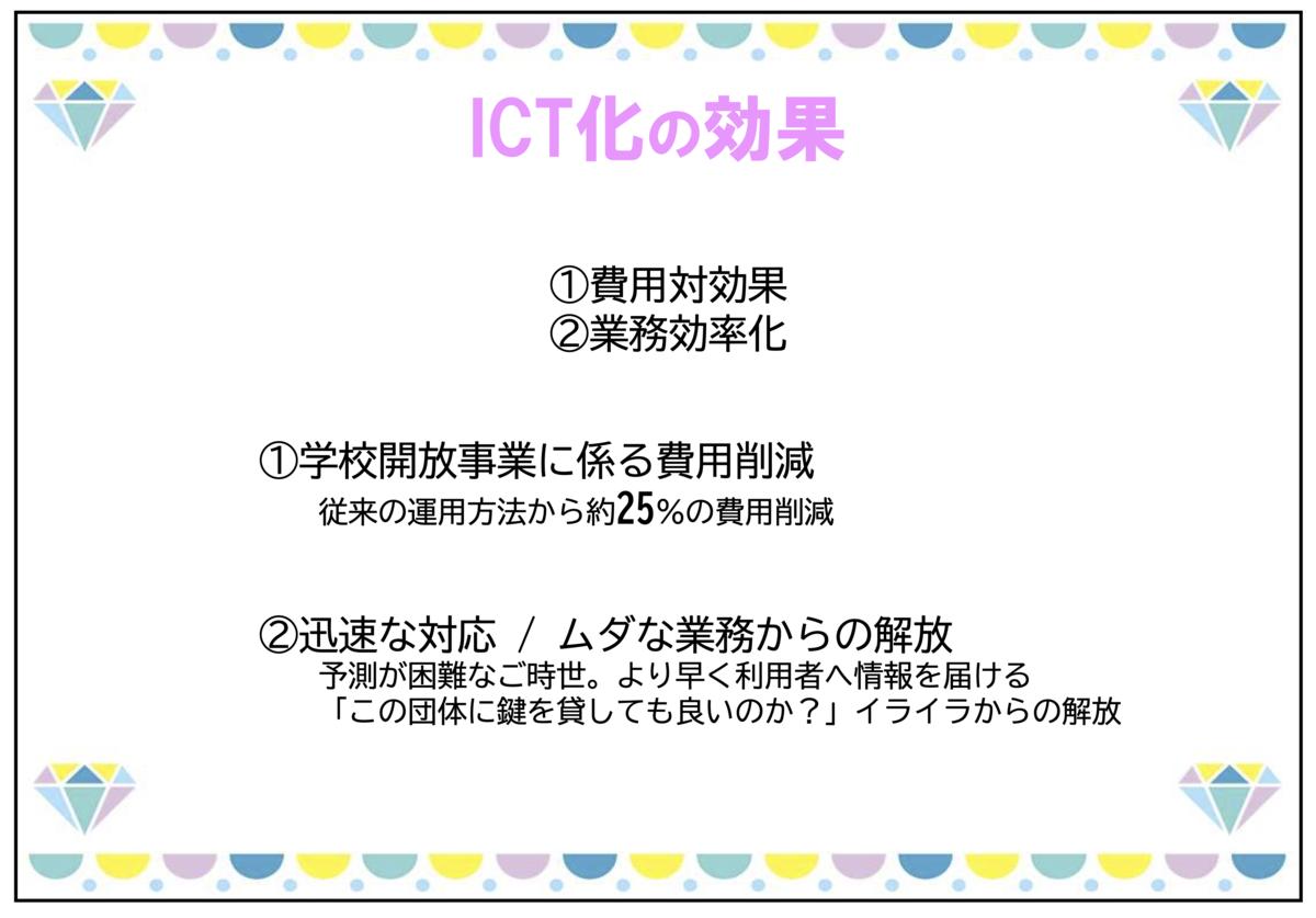 f:id:n-tanuma:20210929153850p:plain