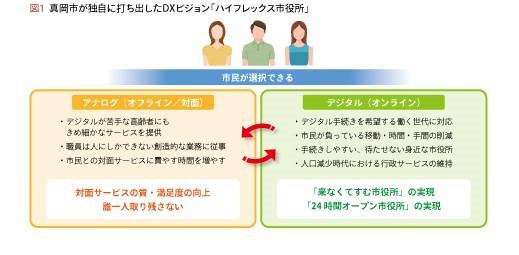 f:id:n-tanuma:20211010151559j:plain
