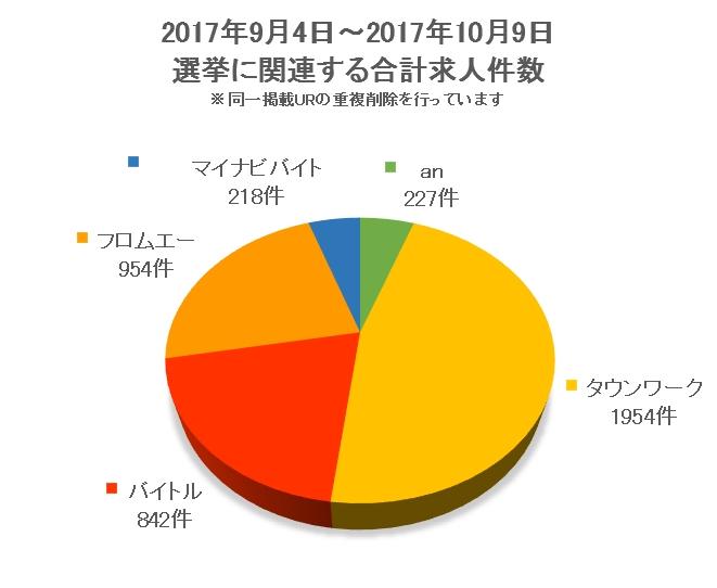 f:id:n-yamashita_goalist:20171016104404j:plain