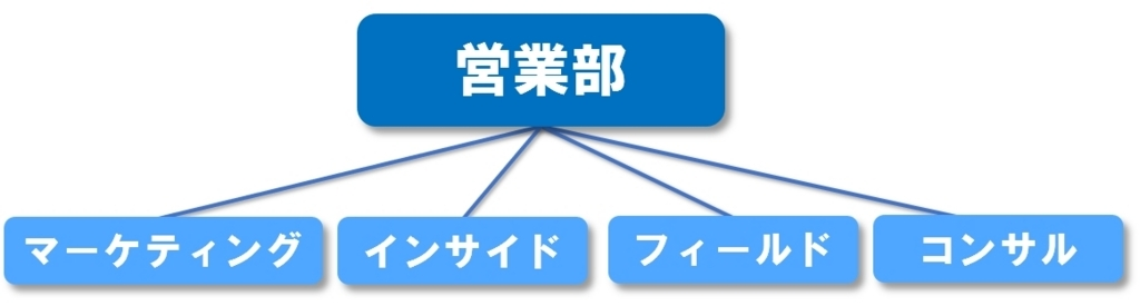 f:id:n-yamashita_goalist:20171110124603j:plain