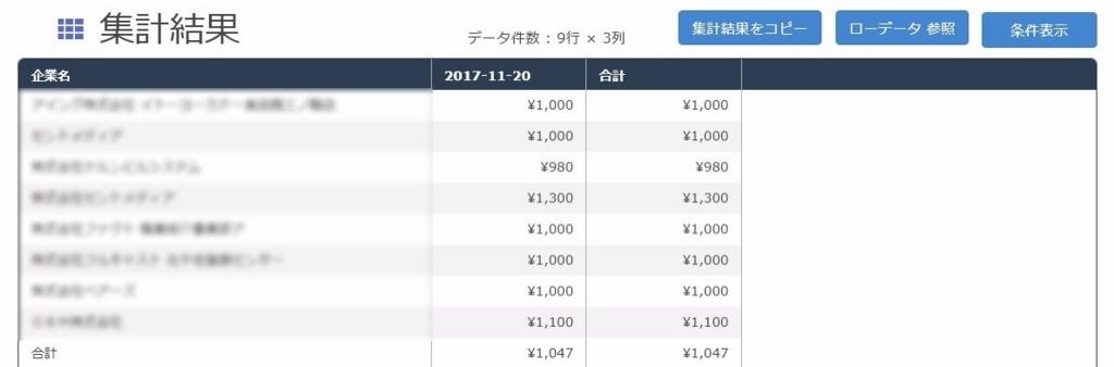 f:id:n-yamashita_goalist:20171128233456j:plain
