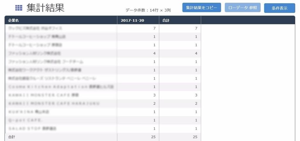f:id:n-yamashita_goalist:20171129022539j:plain