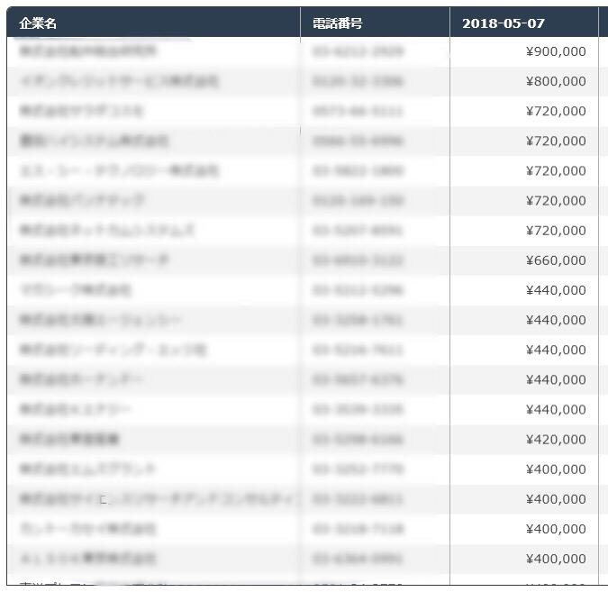 f:id:n-yamashita_goalist:20180518130637j:plain
