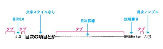 f:id:n-yuji:20111119222256p:image