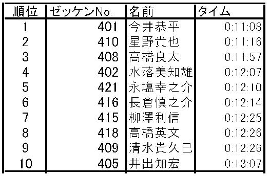 f:id:n101004:20170203195941p:plain