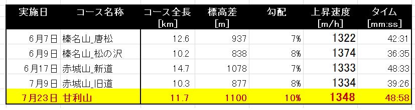 f:id:n101004:20170727220626p:plain