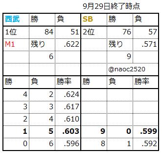f:id:n2a5o2c0:20180929172237p:plain