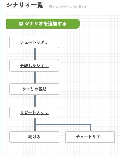 f:id:n2i-ishikawa:20171120104449p:plain