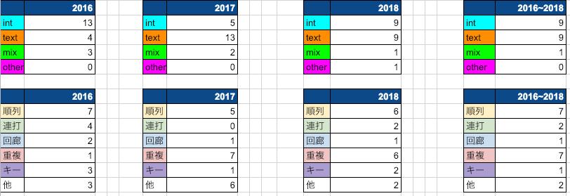 f:id:n2i-t:20181219134943p:plain