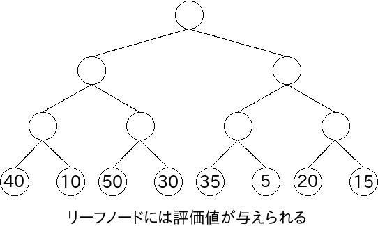f:id:n_a_u:20110503212539j:image:w360