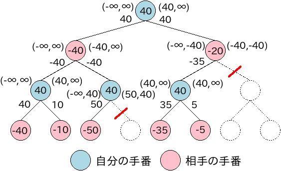 f:id:n_a_u:20110505212856j:image:w480