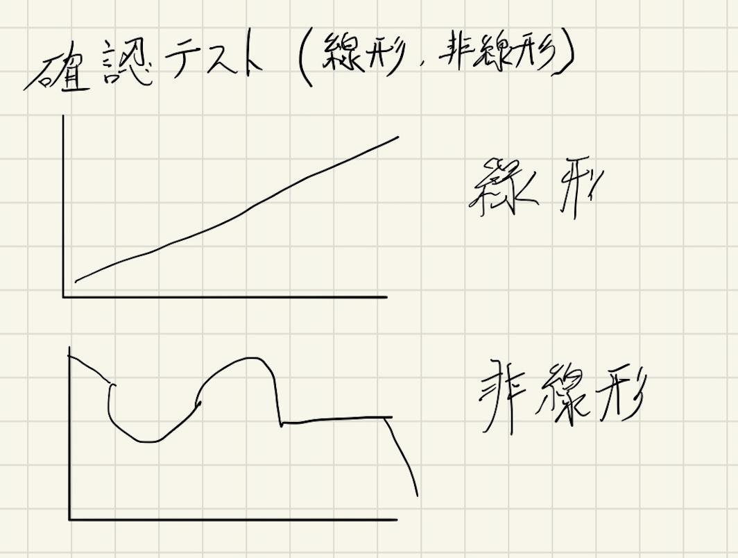 f:id:n_morioka:20190624001020p:plain