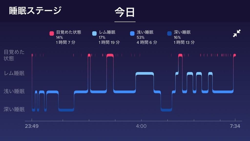 f:id:n_nomusan:20181228181959j:plain:w80:right