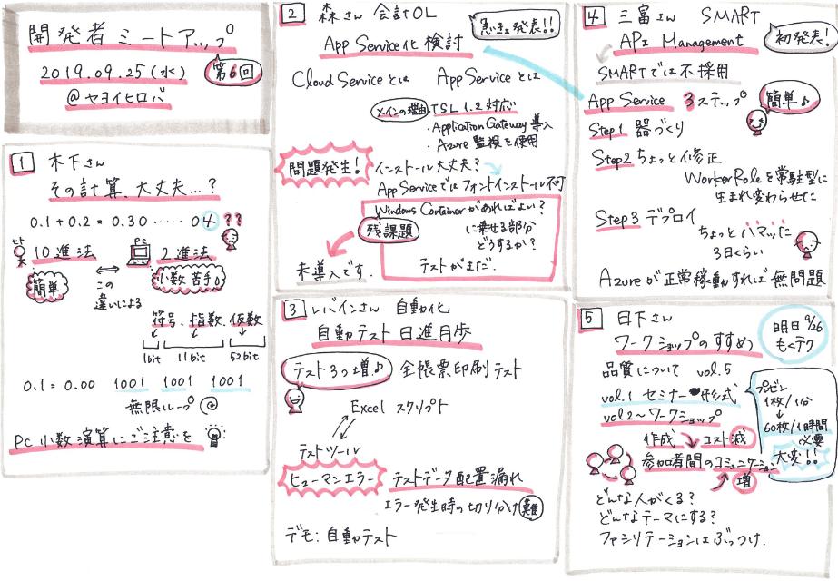 f:id:n_shiori:20191209210838p:plain