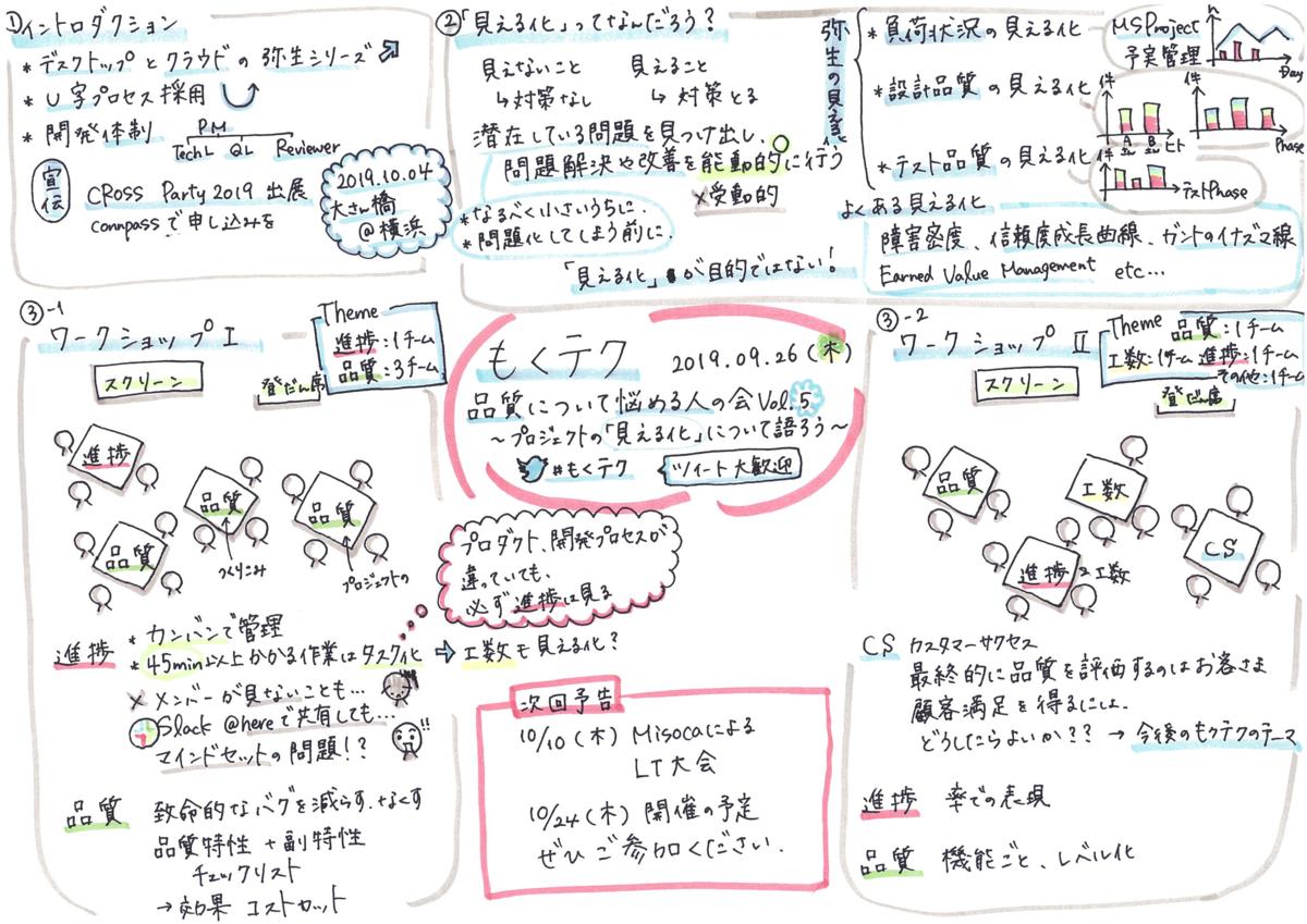 f:id:n_shiori:20191209212146p:plain