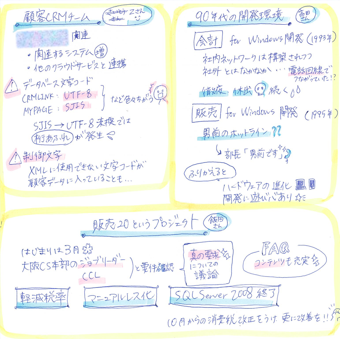 f:id:n_shiori:20191211191941p:plain