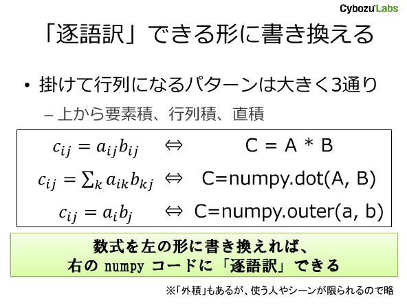 f:id:n_shuyo:20111104145227p:image