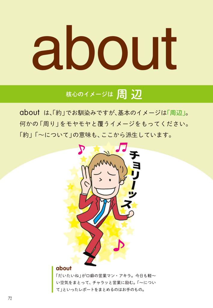 aboutは周辺