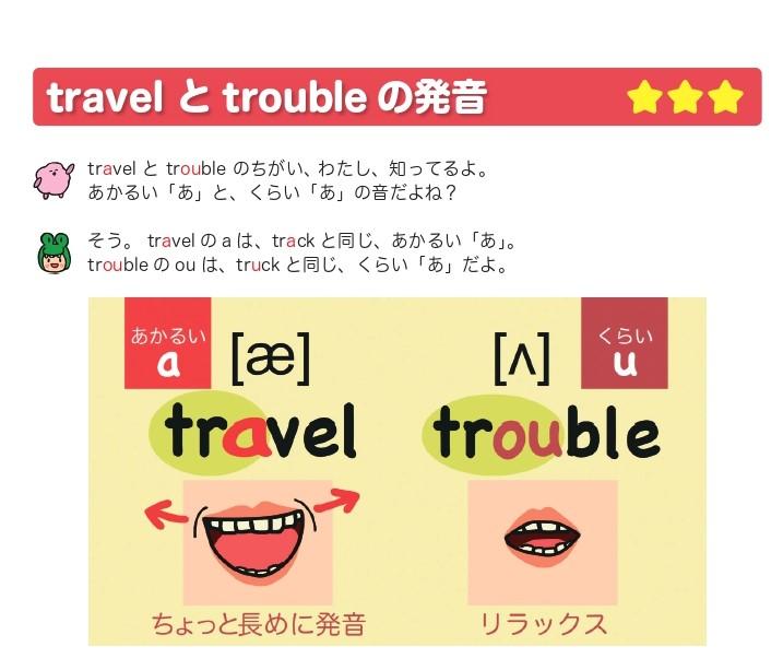 travelとtrouble