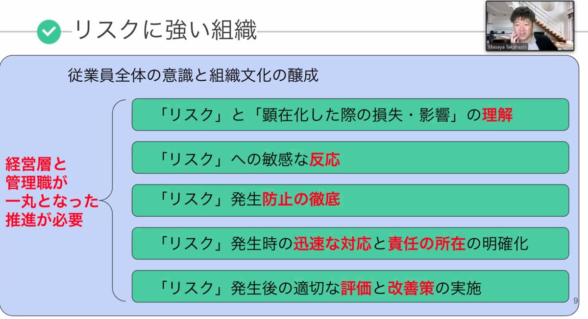 f:id:n_yamg:20210112193945p:plain