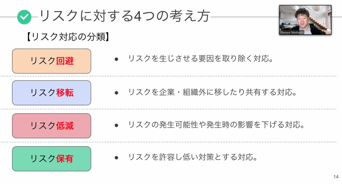 f:id:n_yamg:20210112194415p:plain