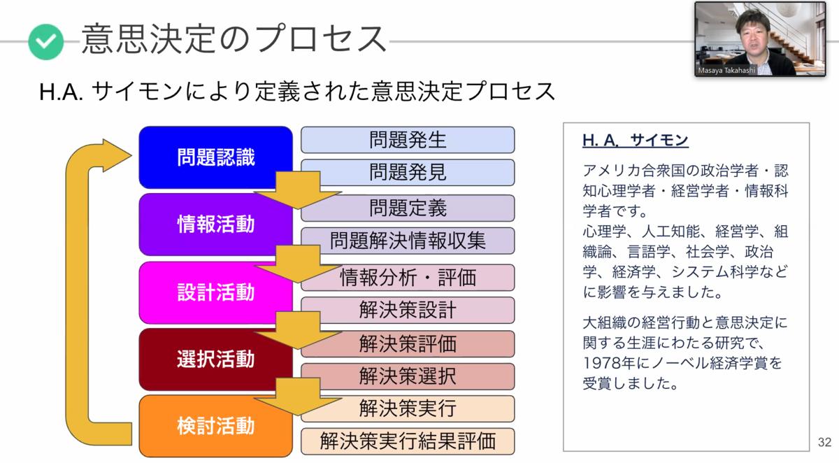 f:id:n_yamg:20210112200157p:plain